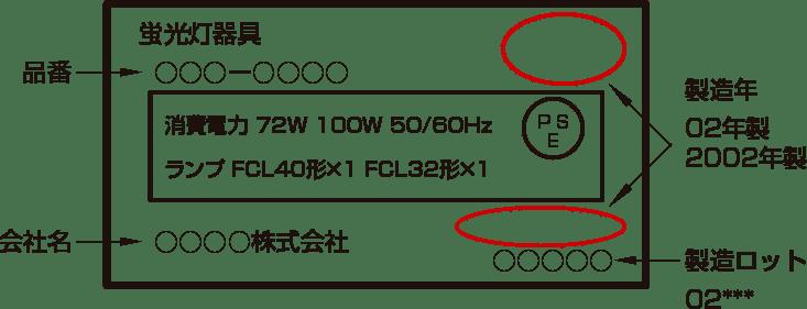 照明器具の銘板(ラベル)